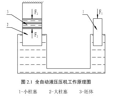 液压压砖机工作原理